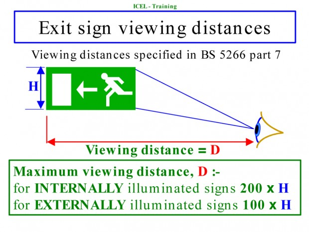 Emergency Exit Sign Viewing Distances & Considerations (Emergency Lighting)